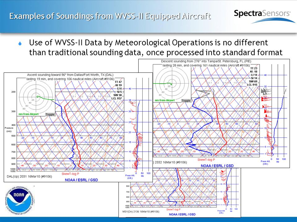 Examples of Soundings from WVSS-II Equipped Aircraft  Use of WVSS-II Data by Meteorological Operations is no different than traditional sounding data, once processed into standard format