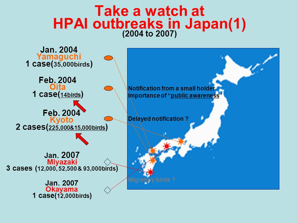 Take a watch at HPAI outbreaks in Japan(1) (2004 to 2007) Feb.