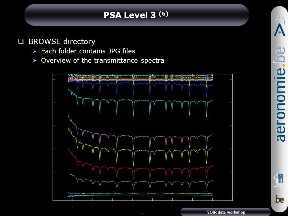 SOIR data workshop PSA Level 3 (6)  BROWSE directory  Each folder contains JPG files  Overview of the transmittance spectra