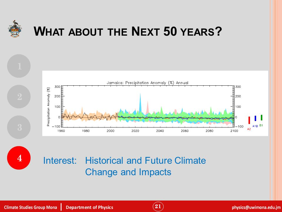 21 Interest:Historical and Future Climate Change and Impacts W HAT ABOUT THE N EXT 50 YEARS .