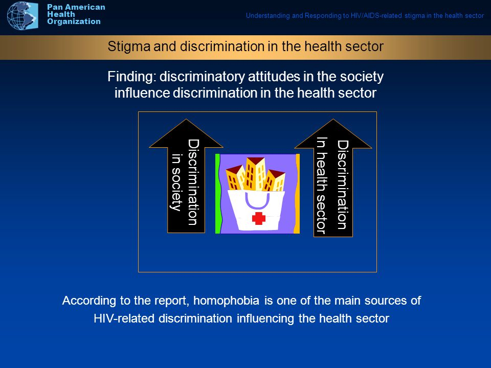 Understanding and Responding to HIV/AIDS-related stigma in the health sector Pan American Health Organization Finding: discriminatory attitudes in the society influence discrimination in the health sector Stigma and discrimination in the health sector According to the report, homophobia is one of the main sources of HIV-related discrimination influencing the health sector Discrimination in society Discrimination In health sector