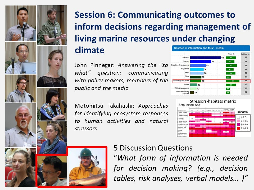 John Pinnegar: Answering the so what question: communicating with policy makers, members of the public and the media Motomitsu Takahashi: Approaches for identifying ecosystem responses to human activities and natural stressors 5 Discussion Questions What form of information is needed for decision making.