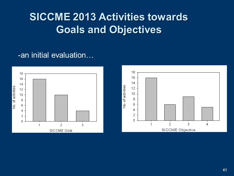 41 SICCME 2013 Activities towards Goals and Objectives -an initial evaluation…