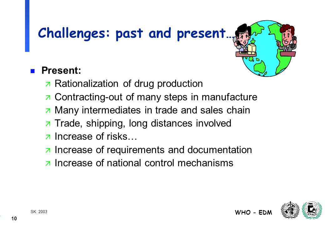 10 WHO - EDM SK 2003 Challenges: past and present… n Present: ä Rationalization of drug production ä Contracting-out of many steps in manufacture ä Many intermediates in trade and sales chain ä Trade, shipping, long distances involved ä Increase of risks… ä Increase of requirements and documentation ä Increase of national control mechanisms