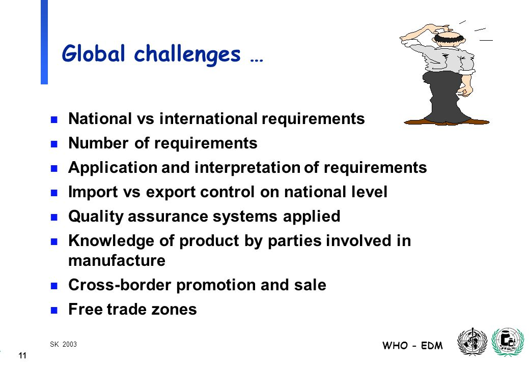 11 WHO - EDM SK 2003 Global challenges … n National vs international requirements n Number of requirements n Application and interpretation of requirements n Import vs export control on national level n Quality assurance systems applied n Knowledge of product by parties involved in manufacture n Cross-border promotion and sale n Free trade zones