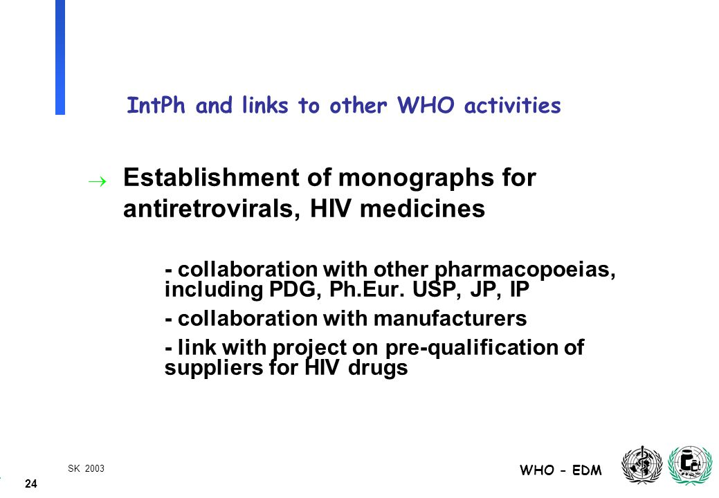 24 WHO - EDM SK 2003 IntPh and links to other WHO activities  Establishment of monographs for antiretrovirals, HIV medicines - collaboration with other pharmacopoeias, including PDG, Ph.Eur.