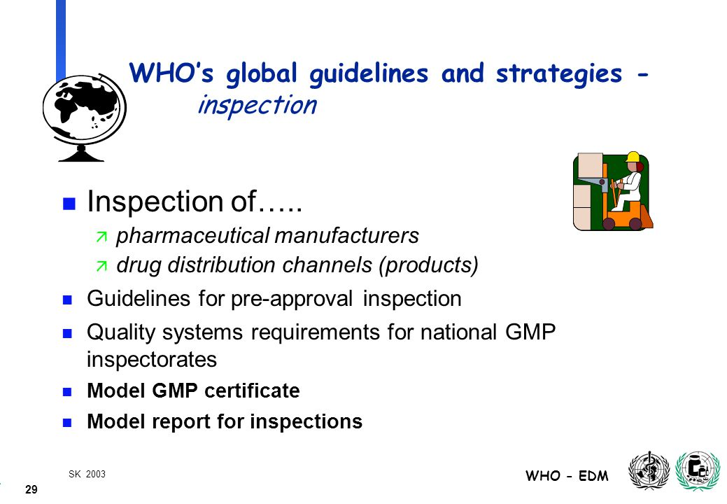 29 WHO - EDM SK 2003 WHO's global guidelines and strategies - inspection n Inspection of…..