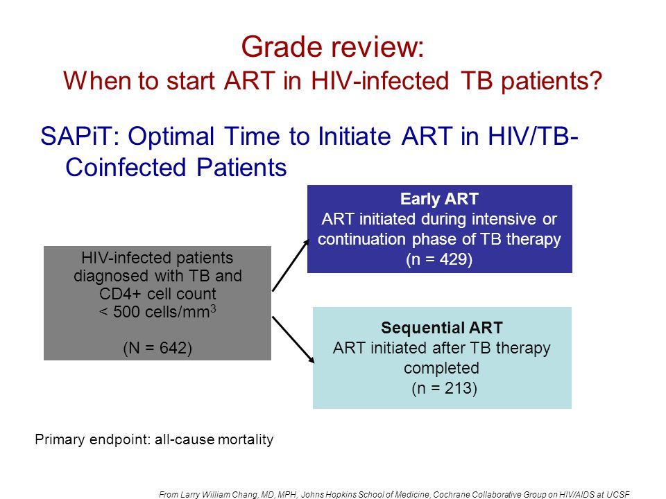 Grade review: When to start ART in HIV-infected TB patients.