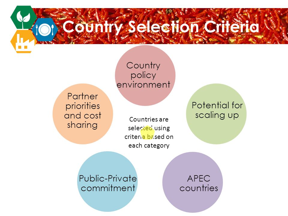 Countries are selected using criteria based on each category Country Selection Criteria Country policy environment Potential for scaling up APEC countries Public-Private commitment Partner priorities and cost sharing