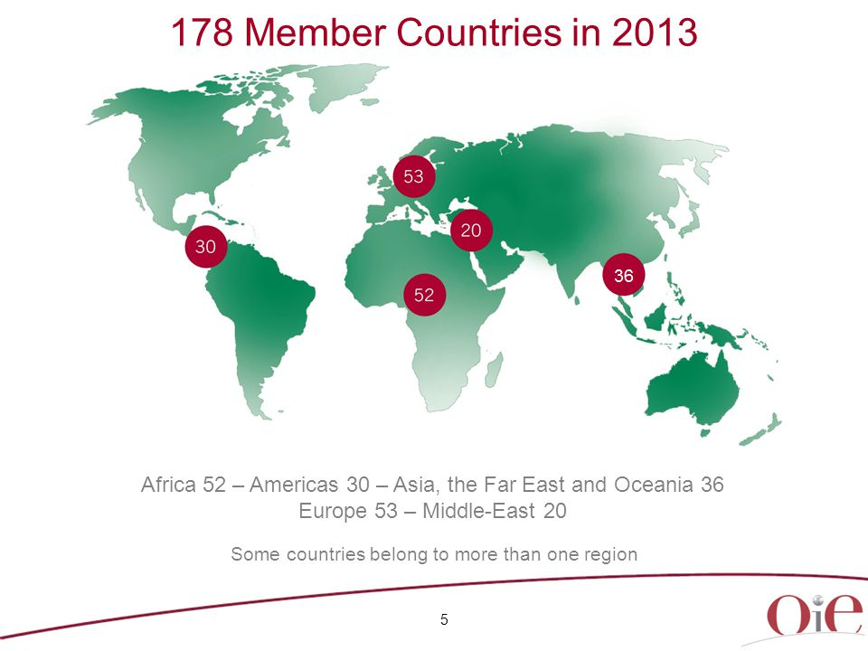 178 Member Countries in 2013 5 Africa 52 – Americas 30 – Asia, the Far East and Oceania 36 Europe 53 – Middle-East 20 Some countries belong to more than one region