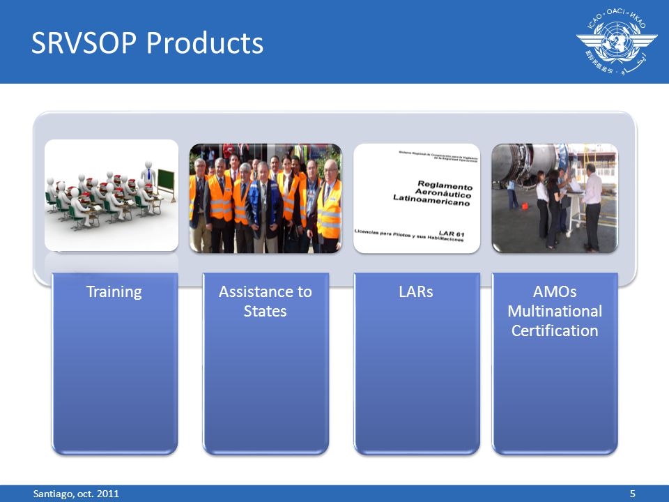 SRVSOP Products TrainingAssistance to States LARsAMOs Multinational Certification 5Santiago, oct.