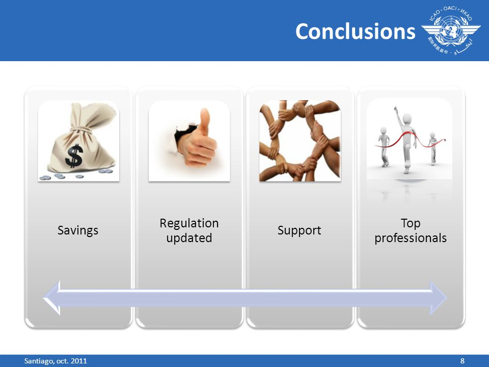 Conclusions Savings Regulation updated Support Top professionals 8Santiago, oct. 2011