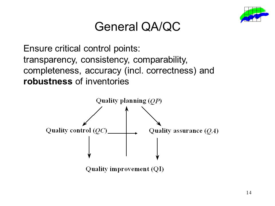 14 General QA/QC Ensure critical control points: transparency, consistency, comparability, completeness, accuracy (incl.