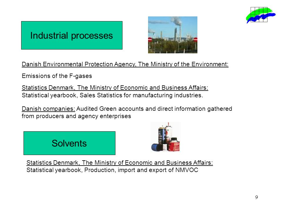 9 Industrial processes Danish Environmental Protection Agency, The Ministry of the Environment: Emissions of the F-gases Statistics Denmark, The Ministry of Economic and Business Affairs: Statistical yearbook, Sales Statistics for manufacturing industries.