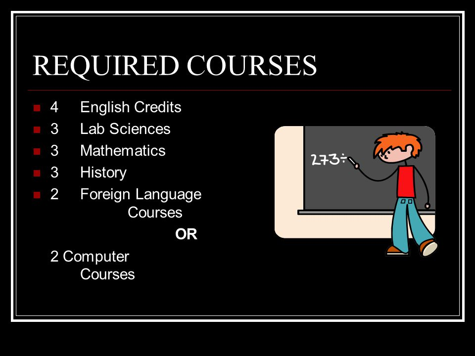 REQUIRED COURSES 4English Credits 3Lab Sciences 3Mathematics 3 History 2 Foreign Language Courses OR 2 Computer Courses