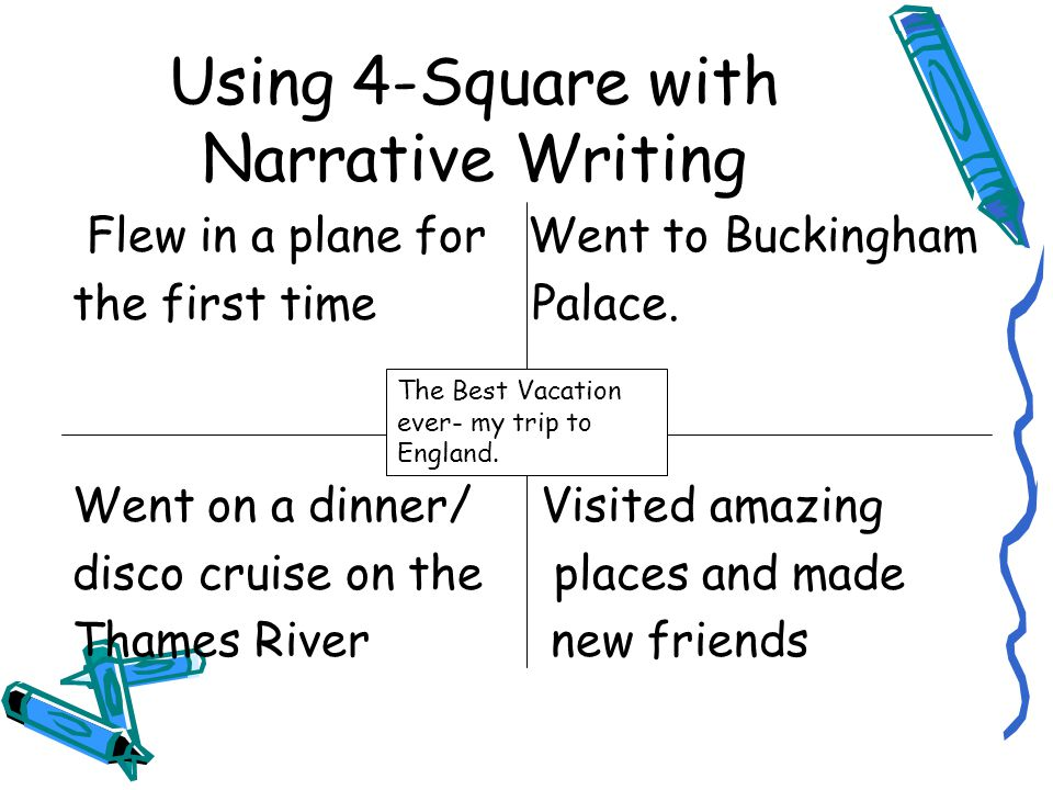 Using 4-Square with Narrative Writing Event 1 Event 2 Event 3 Outcome/ Big Ending Narrative Topic