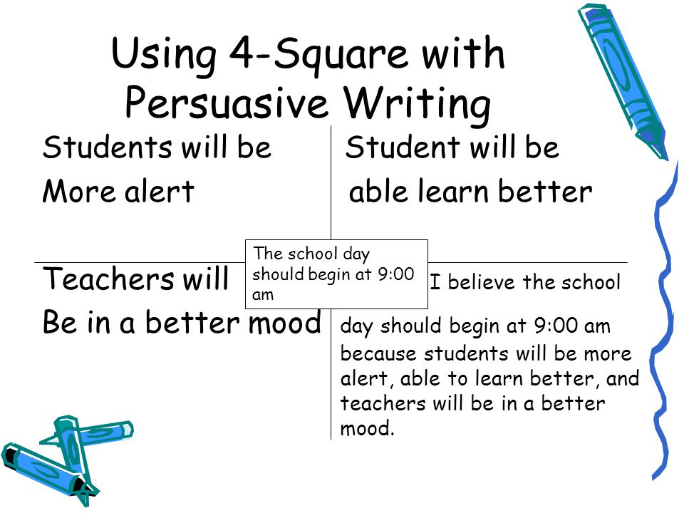 Using 4-Square with Persuasive Writing Reason 1 Reason 2 Reason 3 Conclusion Opinion Statement
