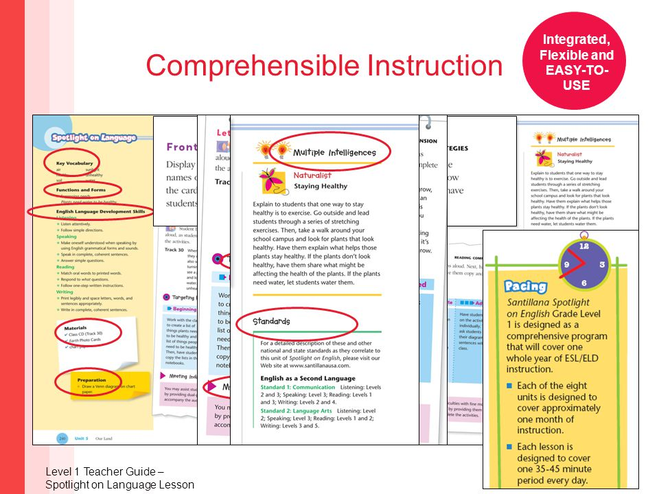 Level 1 Teacher Guide – Spotlight on Language Lesson Integrated, Flexible and EASY-TO- USE Comprehensible Instruction