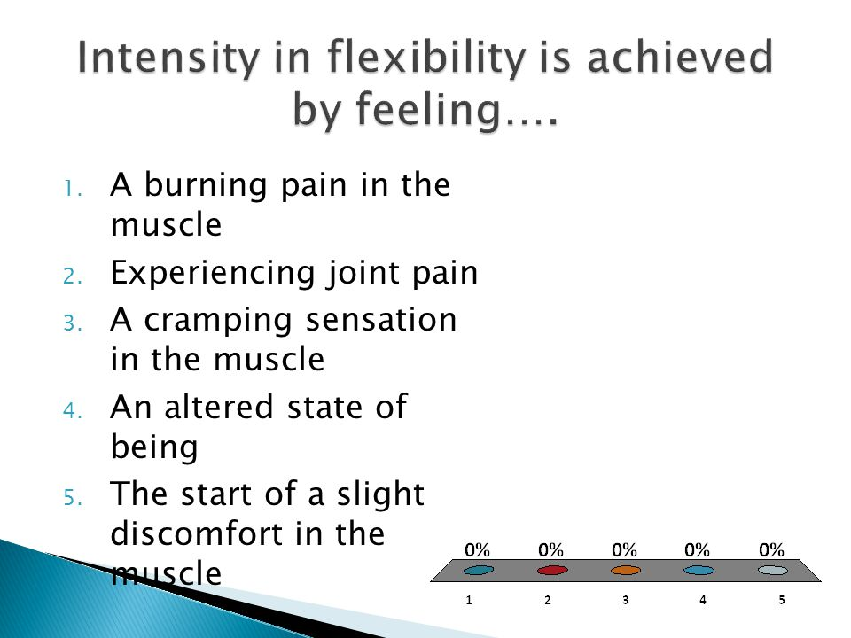 1. A burning pain in the muscle 2. Experiencing joint pain 3.