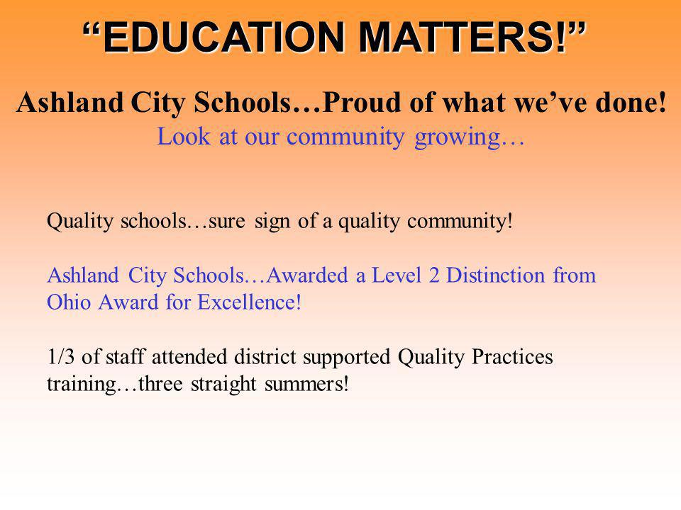 Quality schools…sure sign of a quality community.