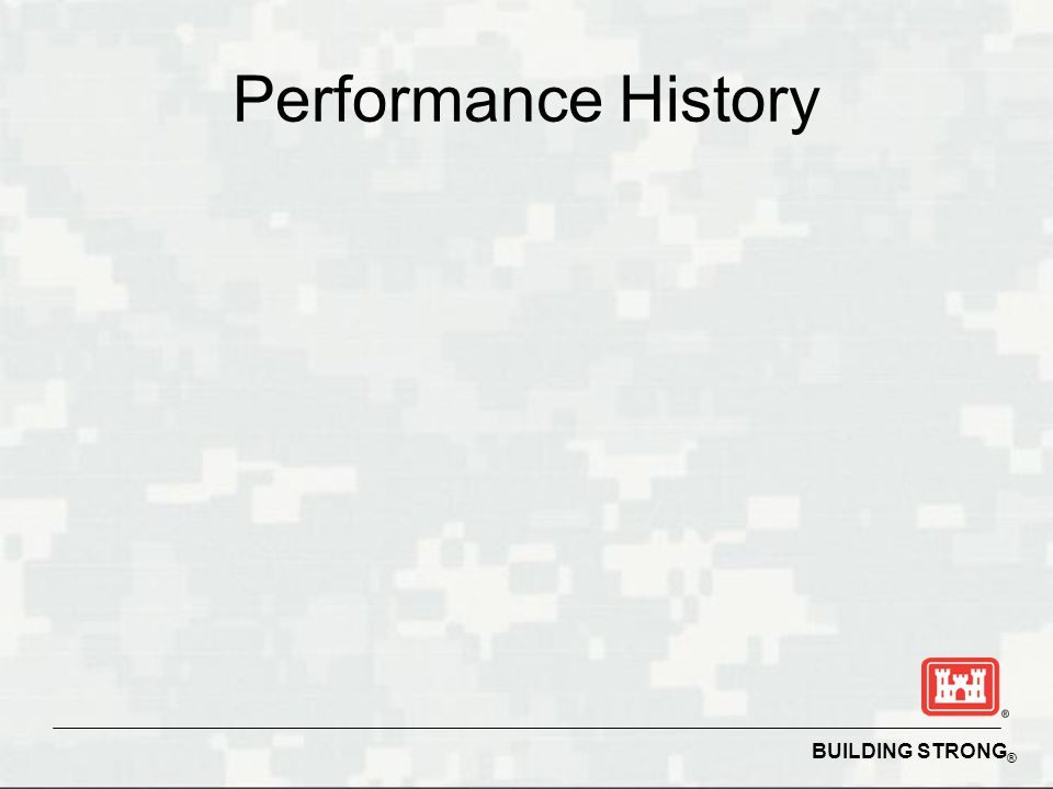 BUILDING STRONG ® Performance History
