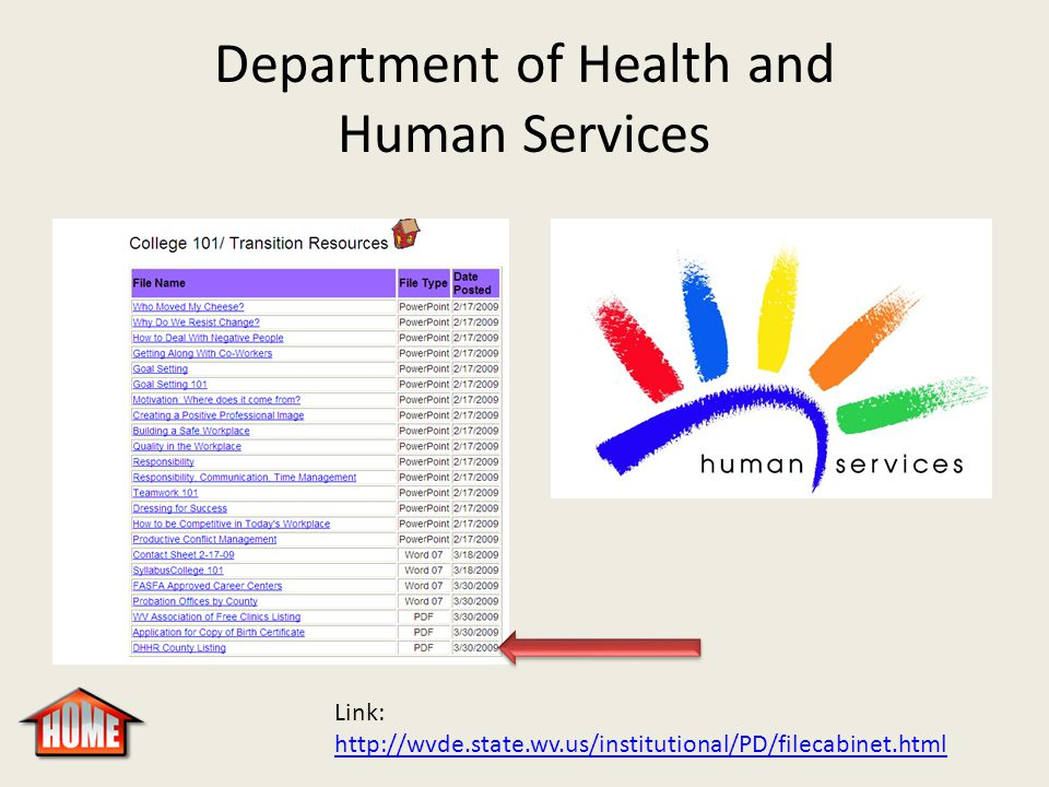 Department of Health and Human Services Link: http://wvde.state.wv.us/institutional/PD/filecabinet.html http://wvde.state.wv.us/institutional/PD/filecabinet.html