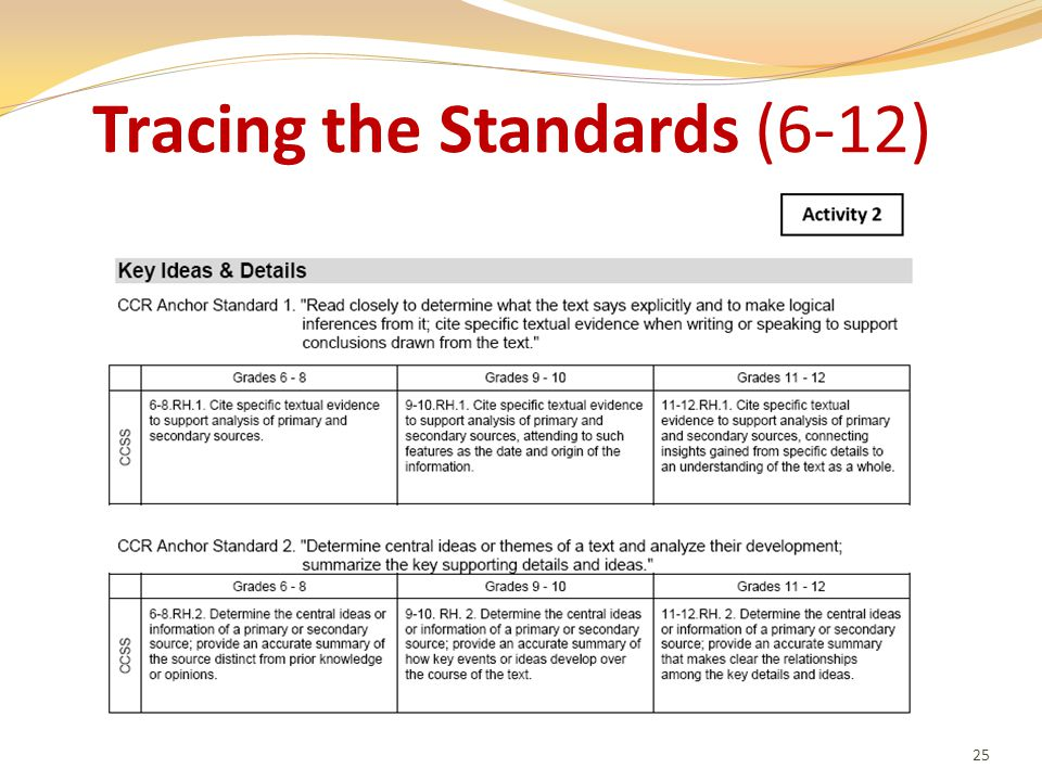 Tracing the Standards (6-12) 25
