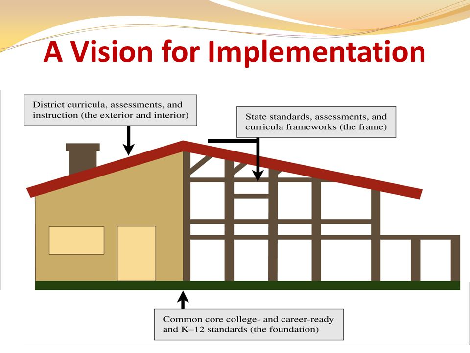 9 A Vision for Implementation