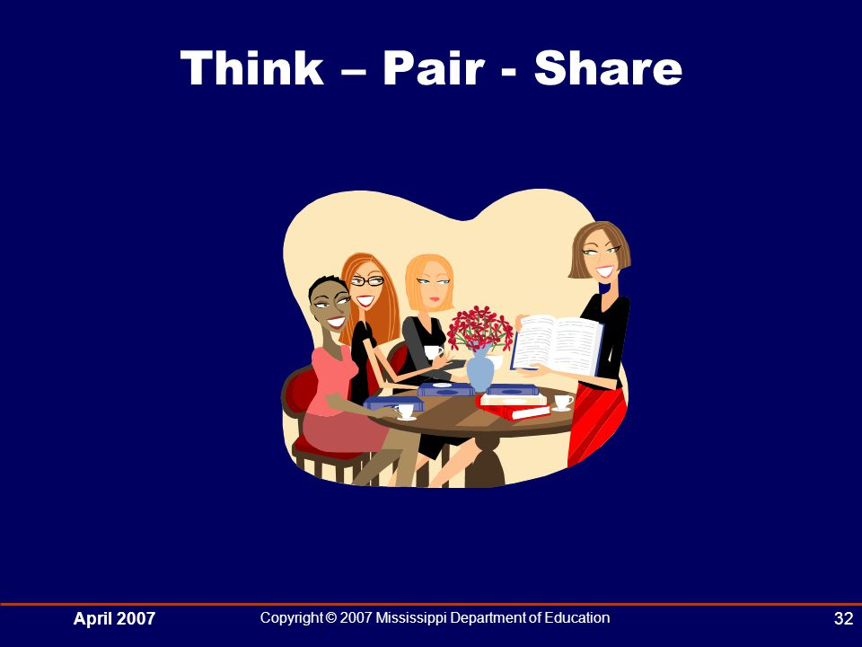 April 2007 Copyright © 2007 Mississippi Department of Education 32 Think – Pair - Share