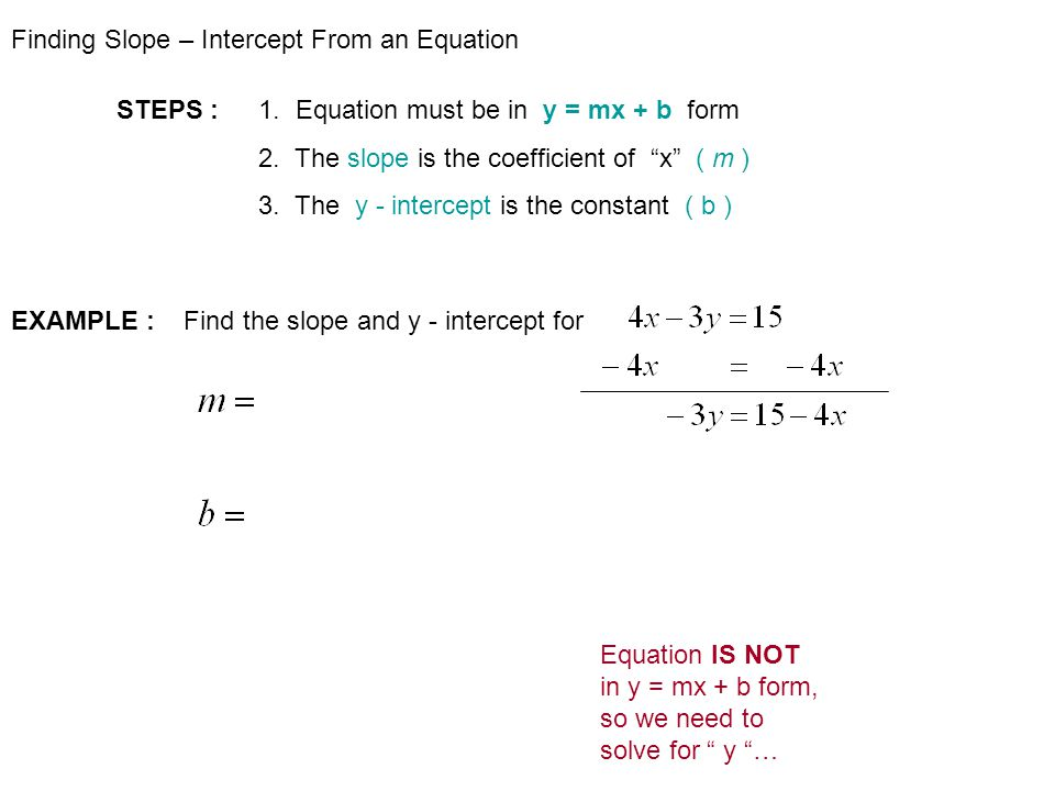 Finding Slope – Intercept From an Equation STEPS : 1.
