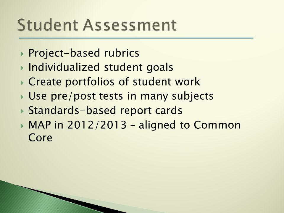  Project-based rubrics  Individualized student goals  Create portfolios of student work  Use pre/post tests in many subjects  Standards-based report cards  MAP in 2012/2013 – aligned to Common Core
