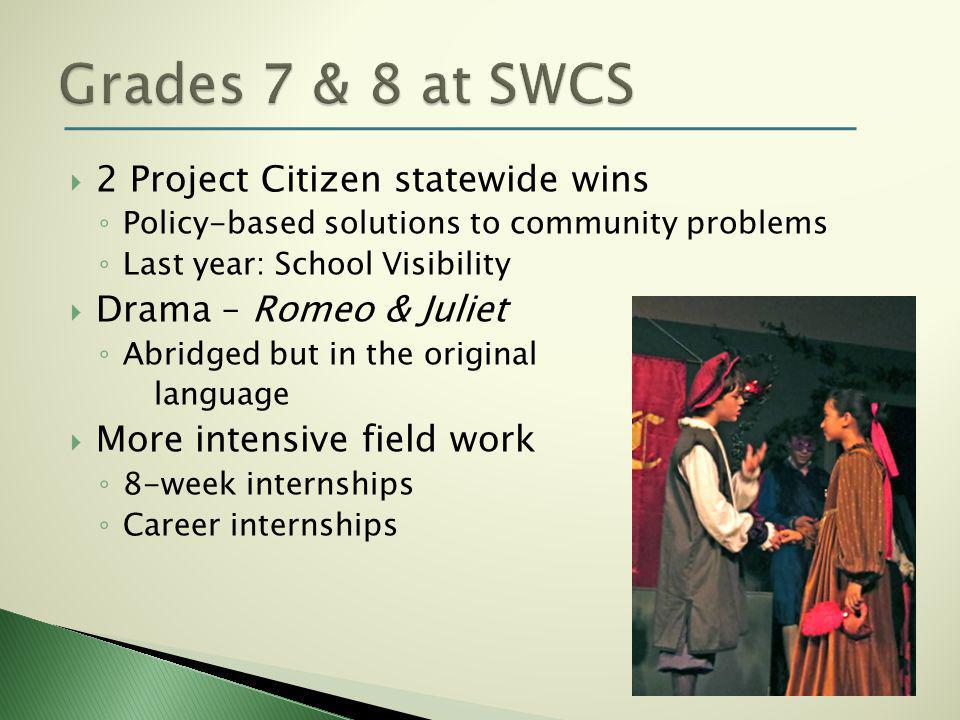  2 Project Citizen statewide wins ◦ Policy-based solutions to community problems ◦ Last year: School Visibility  Drama – Romeo & Juliet ◦ Abridged but in the original language  More intensive field work ◦ 8-week internships ◦ Career internships