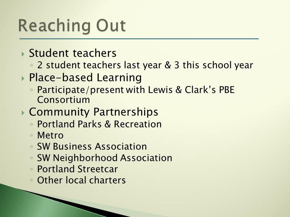  Student teachers ◦ 2 student teachers last year & 3 this school year  Place-based Learning ◦ Participate/present with Lewis & Clark's PBE Consortium  Community Partnerships ◦ Portland Parks & Recreation ◦ Metro ◦ SW Business Association ◦ SW Neighborhood Association ◦ Portland Streetcar ◦ Other local charters