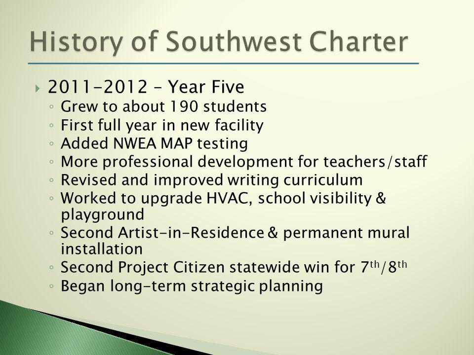  2011-2012 – Year Five ◦ Grew to about 190 students ◦ First full year in new facility ◦ Added NWEA MAP testing ◦ More professional development for teachers/staff ◦ Revised and improved writing curriculum ◦ Worked to upgrade HVAC, school visibility & playground ◦ Second Artist-in-Residence & permanent mural installation ◦ Second Project Citizen statewide win for 7 th /8 th ◦ Began long-term strategic planning
