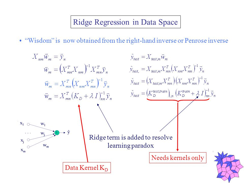 Ridge Regression in Data Space Wisdom is now obtained from the right-hand inverse or Penrose inverse Ridge term is added to resolve learning paradox Data Kernel K D Needs kernels only