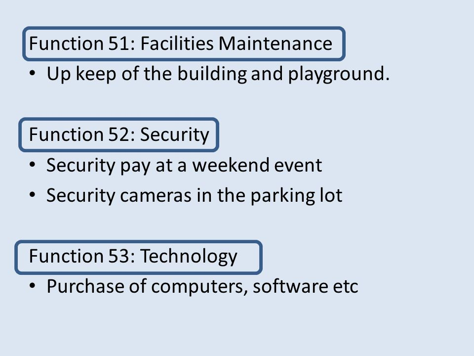 Function 51: Facilities Maintenance Up keep of the building and playground.