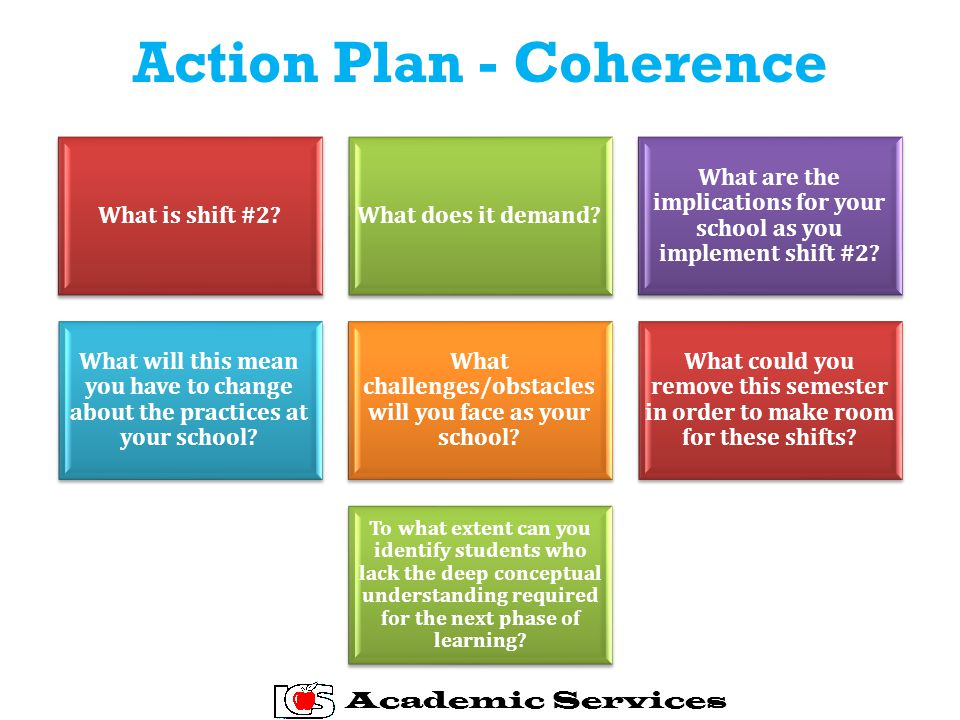 Action Plan - Coherence What is shift #2 What does it demand.