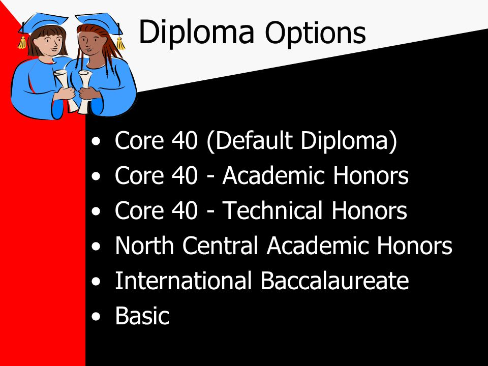 Diploma Options Course Information PLAN Test Results College Information