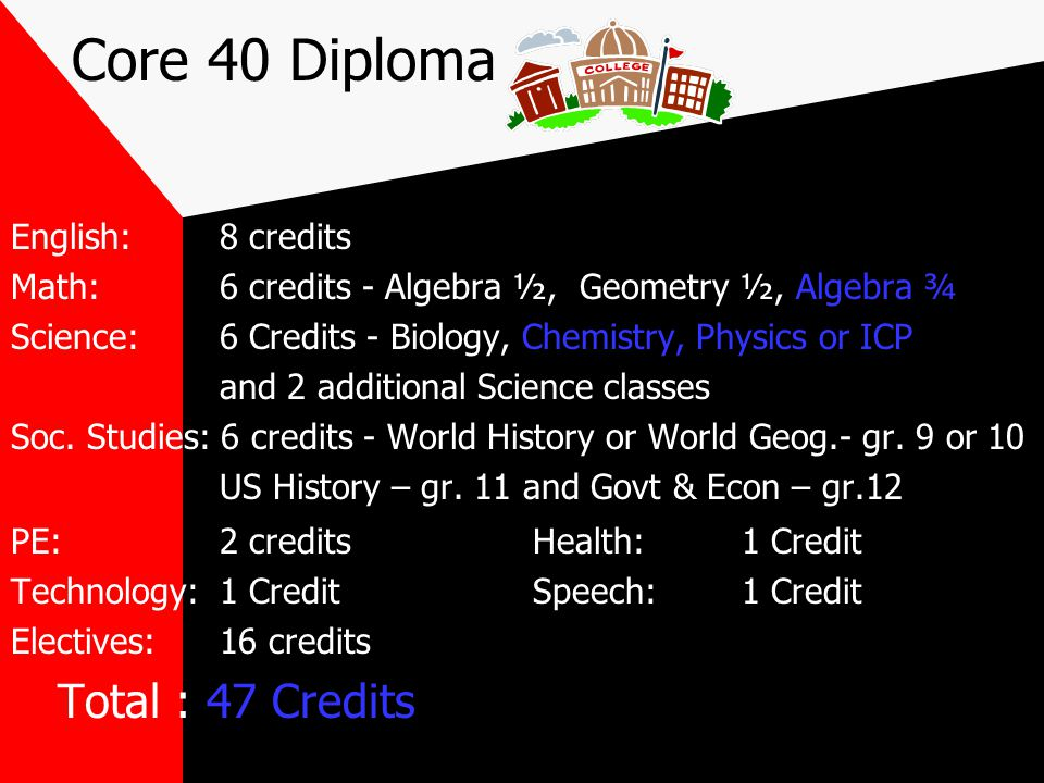 Diploma Options Core 40 (Default Diploma) Core 40 - Academic Honors Core 40 - Technical Honors North Central Academic Honors International Baccalaureate Basic