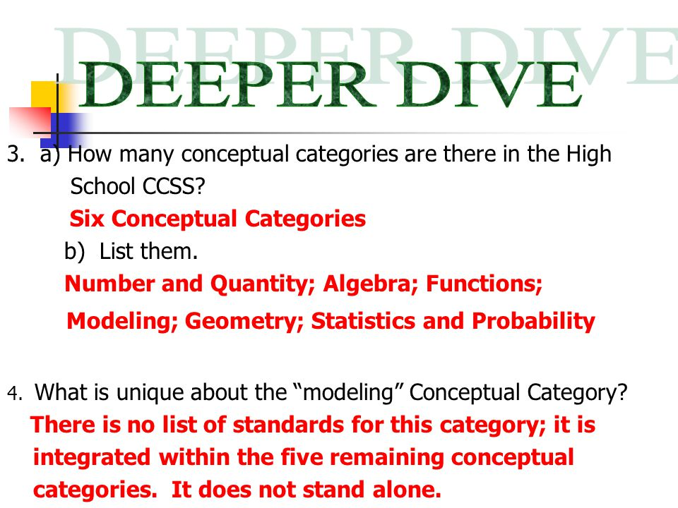 3. a) How many conceptual categories are there in the High School CCSS.