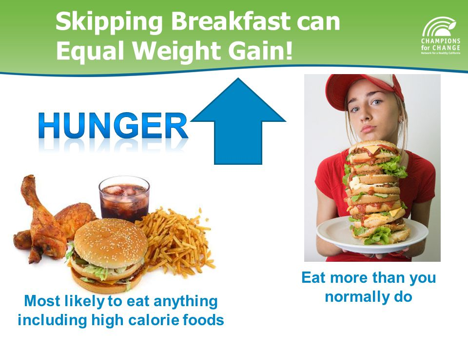 Skipping Breakfast can Equal Weight Gain.