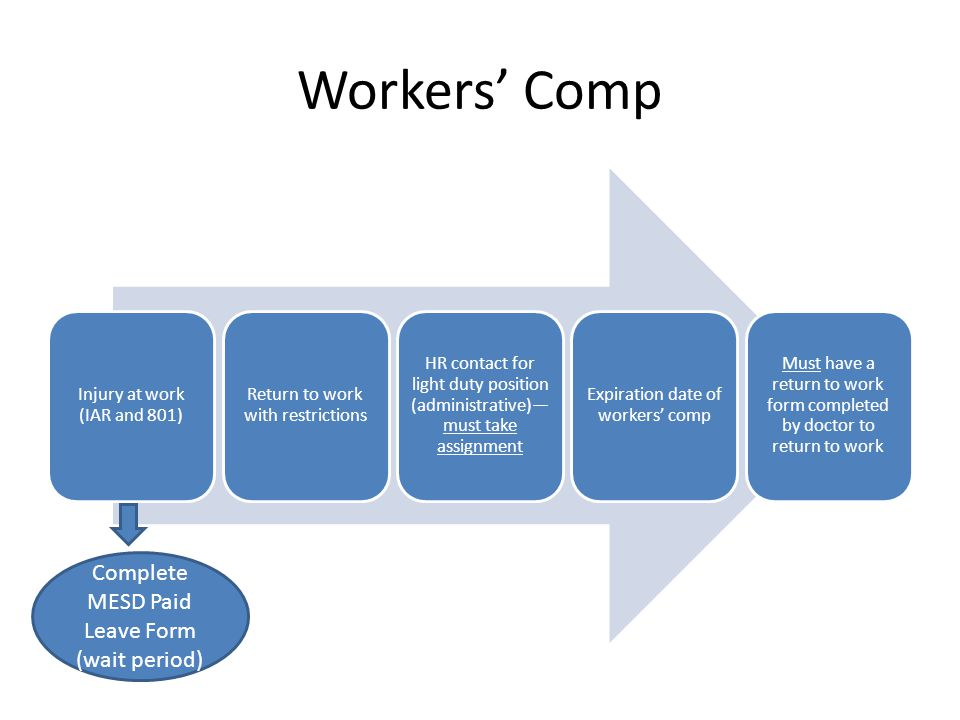 Workers' Comp Injury at work (IAR and 801) Return to work with restrictions HR contact for light duty position (administrative)— must take assignment Expiration date of workers' comp Must have a return to work form completed by doctor to return to work Complete MESD Paid Leave Form (wait period)