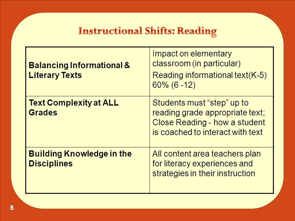 Balancing Informational & Literary Texts Impact on elementary classroom (in particular) Reading informational text(K-5) 60% (6 -12) Text Complexity at ALL Grades Students must step up to reading grade appropriate text; Close Reading - how a student is coached to interact with text Building Knowledge in the Disciplines All content area teachers plan for literacy experiences and strategies in their instruction