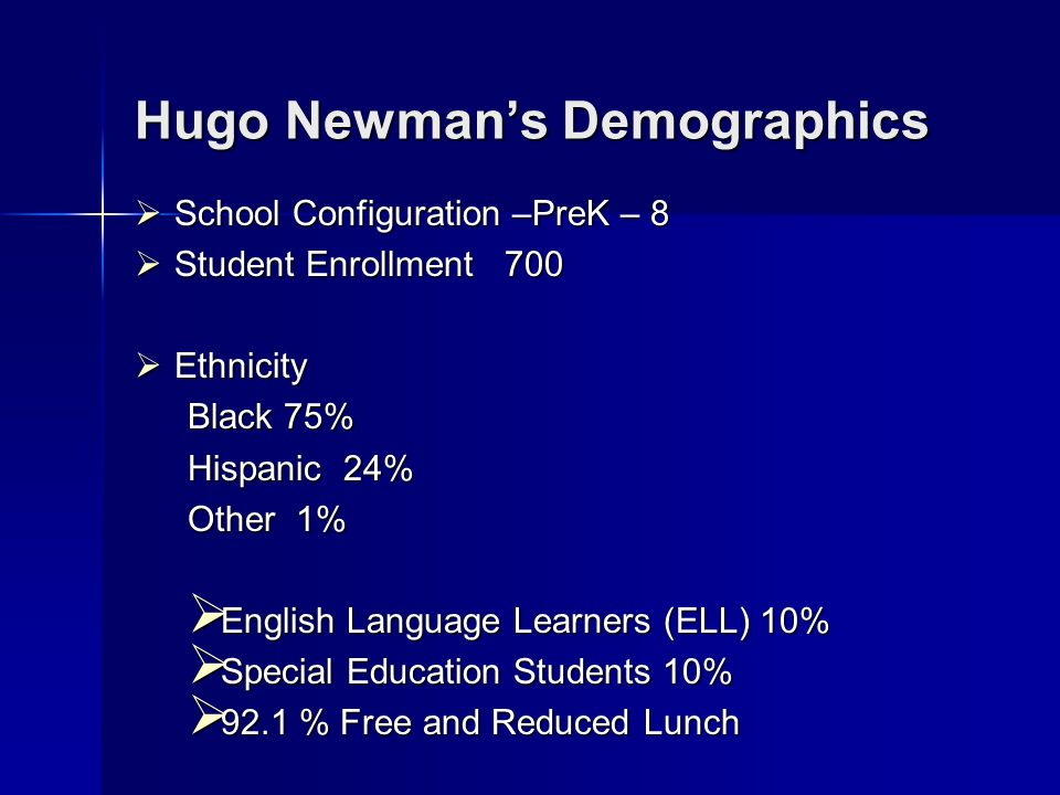Hugo Newman's Demographics  School Configuration –PreK – 8  Student Enrollment 700  Ethnicity Black 75% Hispanic 24% Other 1%  English Language Learners (ELL) 10%  Special Education Students 10%  92.1 % Free and Reduced Lunch