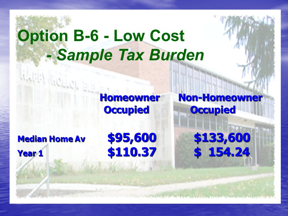 Option B-6 - Low Cost - Sample Tax Burden Homeowner Non-Homeowner OccupiedOccupied Median Home Av $95,600 $133,600 Year 1 $110.37 $ 154.24 Homeowner Non-Homeowner OccupiedOccupied Median Home Av $95,600 $133,600 Year 1 $110.37 $ 154.24