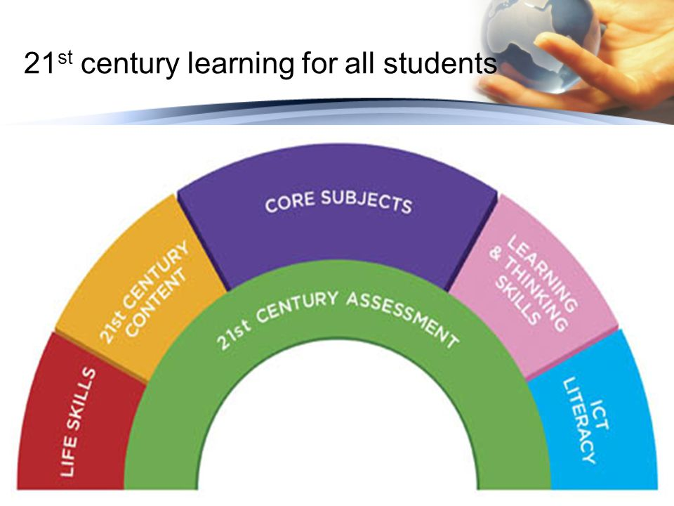 21 st century learning for all students