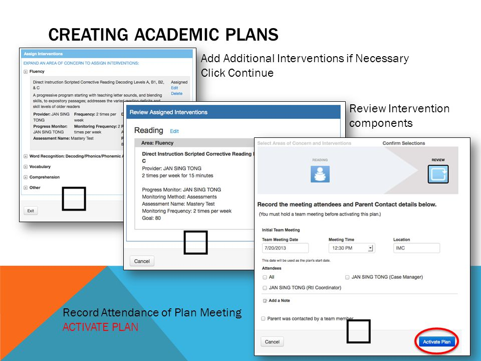CREATING ACADEMIC PLANS Add Additional Interventions if Necessary Click Continue Review Intervention components Record Attendance of Plan Meeting ACTIVATE PLAN