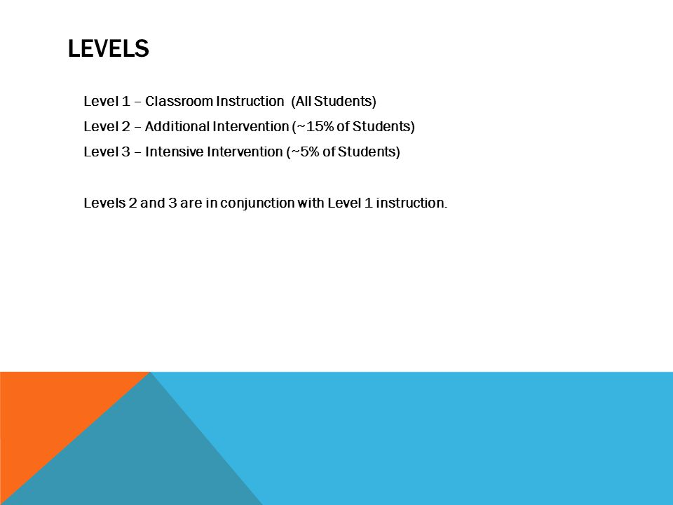 LEVELS Level 1 – Classroom Instruction (All Students) Level 2 – Additional Intervention (~15% of Students) Level 3 – Intensive Intervention (~5% of Students) Levels 2 and 3 are in conjunction with Level 1 instruction.