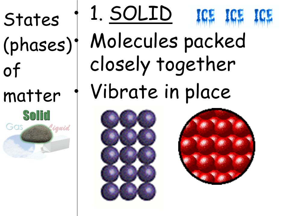 States (phases) of matter 1. SOLID Molecules packed closely together Vibrate in place