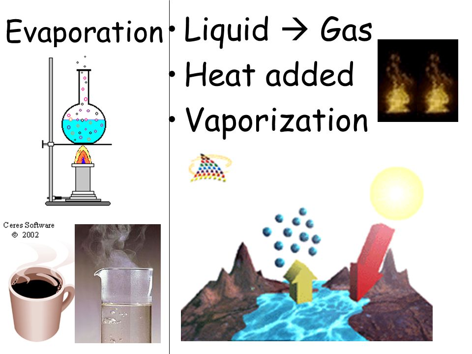 Evaporation Liquid  Gas Heat added Vaporization